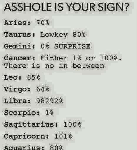 What does yours say about you? I'm a Cancer and this is 100% the truth! LOL